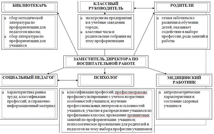 Новокузнецк - Схема
